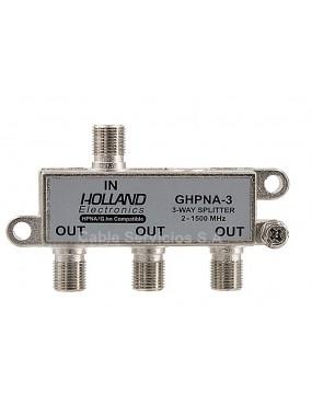 Splitter IPTV de 3 salidas...
