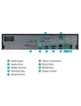 TR-2404  Grabador DirectX de 4 canales H.265 IDIS